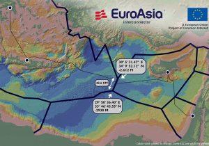 Kıbrıs-İsrail-Yunanistan elektrik kablosu çekiyor